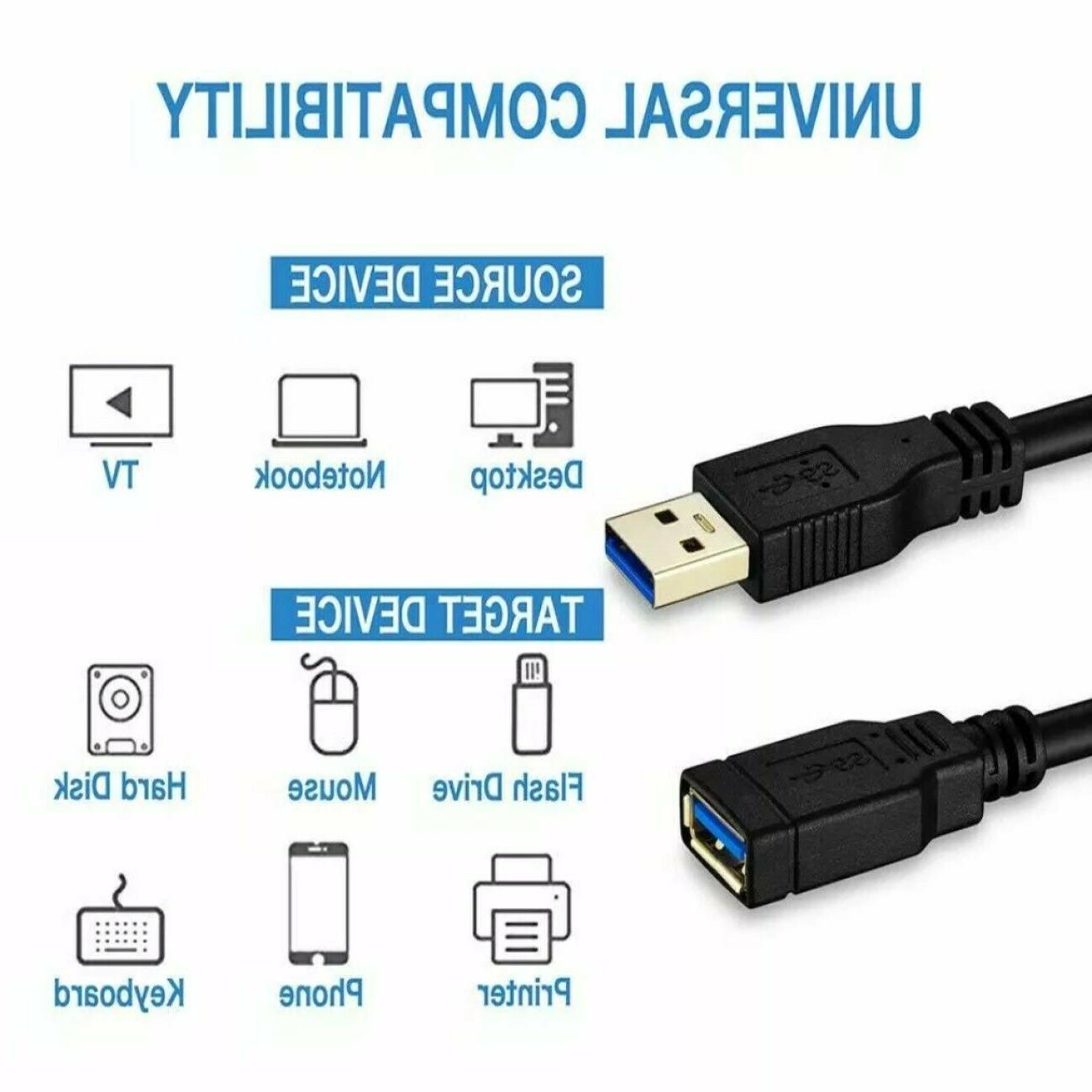 USB 3.0 Super Extension to Powered Data Sync